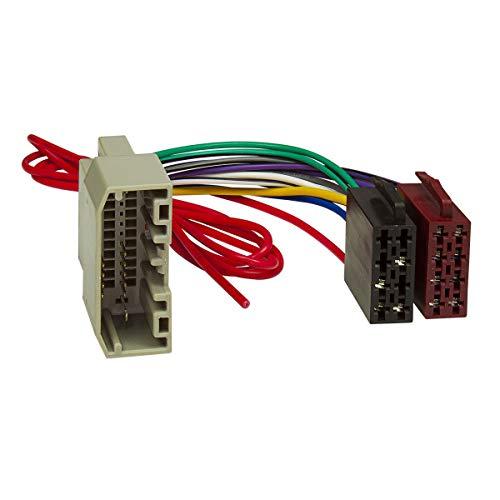 tomzz Audio 7007-002 Radio Adapter Kabel passend für Jeep, Chrysler, Dodge ab 2008 auf 16pol ISO Norm -