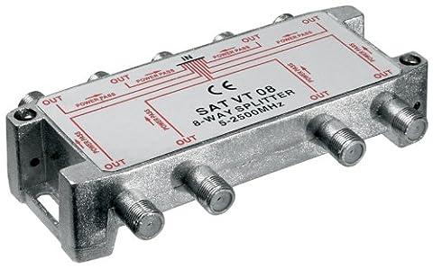 8-fach Sat-Verteiler 100dB 5-2500 MHz digital-tauglich (Sat Anlage Verteiler)