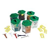 Biodegradability Kit (Invicta)