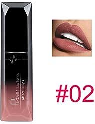 ROPALIA 21 Farben Matt Liquid Lip Gloss Lippenstift Wasserdicht Langlebig