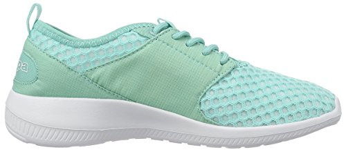 Kappa Sol, Sneakers Basses Femme Turquoise (Mint/white)