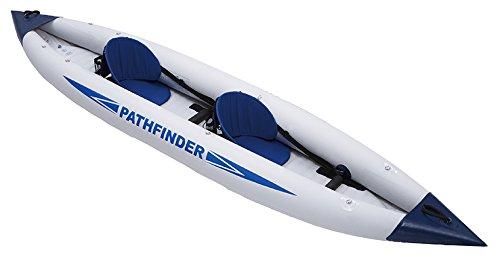 kayak-pathfinder-2-personas
