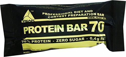 Peak Protein 70 Display