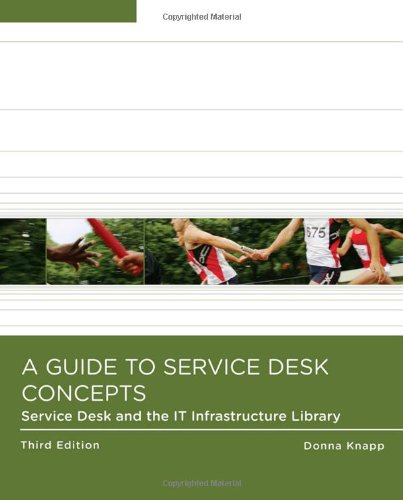 A Guide to Service Desk Concepts: Service Desk and the It Infrastructure Library