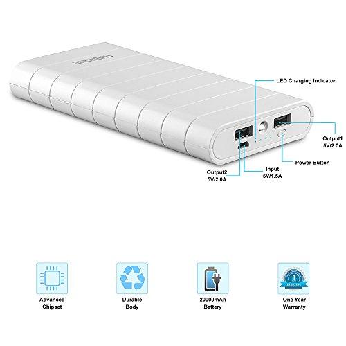 Ambrane Speedy S8 20000mAH Power Bank (White)