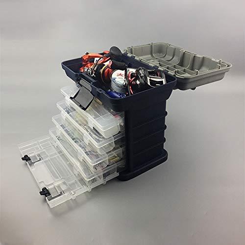 WARM home Draussen Tragbarer verdickter Multifunktionskunststoff-Angelgerät-Kasten Fischen-Werkzeugkasten Werkzeug