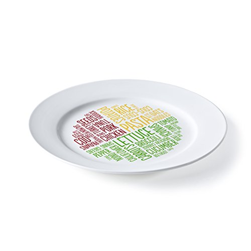41wuRfr2zOL - NO.1# HEALTHY LIVING  NEW *** CHINA PLATE ***Healthy Portion Plate Reviewsuk