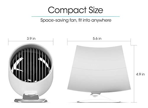 Elechomes Desk Fan, USB Small Table Personal Electric Fan, 2 Speeds and Unique Design for Office, Home (Small Wind)