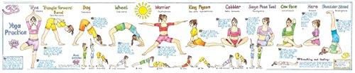 Yoga Français non garanti)