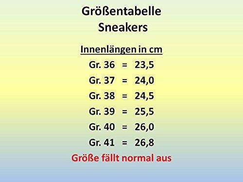 gibra , Baskets pour femme Blanc/bleu/vert