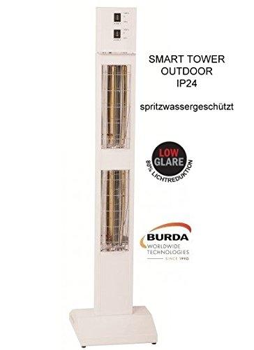 BURDA BHST3024 Heizstrahler 3,0 kW weiß low glare IP24