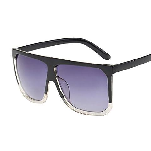 Xiahbong Unisex Quadrat Rahmen Gläser Fashion Spiegel Objektiv Reise Sonnenbrille (B)