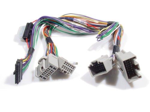 kram-84961x961-kits-voitures