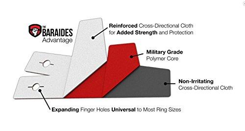 Zoom IMG-1 baraides rx premium hand protection