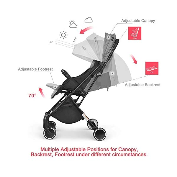Ydq Foldable Baby Pushchair,Lightweight Baby Pram Pushchair Buggy Travel Stroller Plume Ydq TRAVEL ANYWHERE - Airplane travel stroller designed for airplane overhead compartment. It's super compact when folded. With extendable pull rod, it could be dragged anywhere you go with no effort instead of lifting it with your hand. COMFORTABLE SEAT - Lightweight pushchair with reclining backrest enables your baby to rest better in the well-padded seat. The pads on the headrest will help keep your baby's head in position even if it's asleep. The angle of legs support could also be adjusted, providing the most joyful ride for your baby. EASY USAGE - One-hand foldable buggy makes taking your baby for travels or walks a simple pleasure. It could stand on its own so you could take care of your baby with less things to worry about. 5
