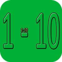 In Englisch Zahlen 1 bis 10