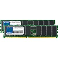 2GB (2 x 1GB) DDR 333MHz PC2700 184-PIN ECC REGISTERED DIMM (RDIMM) MEMORIA RAM KIT PER SERVERS/WORKSTATIONS/SCHEDE