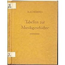 Tabellen zur Musikgeschichte : ein Hilfsbuch beim Studium der Musikgeschichte / von Arnold Schering