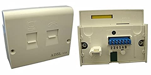 BT Telephone ADSL Broadband Faceplate Filter Adaptor (Centralised Filter/Splitter) - fits front panel of BT NTE5a / NTE5 b Master Socket - IMPROVES BROADBAND SPEED & RELIABILITY* - made in UK (As fitted by