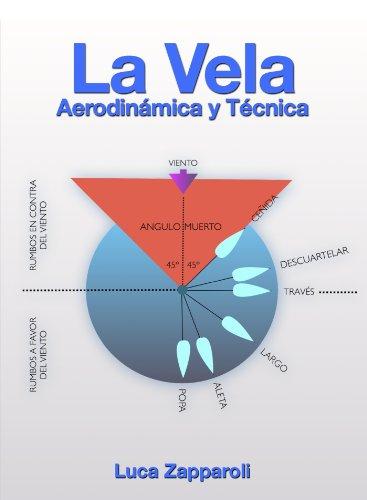 La Vela (Nautica nº 1) por Luca Zapparoli