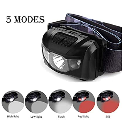 LED Head Torch, Super Bright CREE LED Headlamp, 5 Modes, White & Red LED, 150LM, Water Resistant, Great for Running, Camping, Hiking & Fishing, AAA Battery Included 2