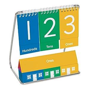 Cicada Education KB2311 - Tabla de planificación de conocimientos, Color Azul, Verde y Amarillo