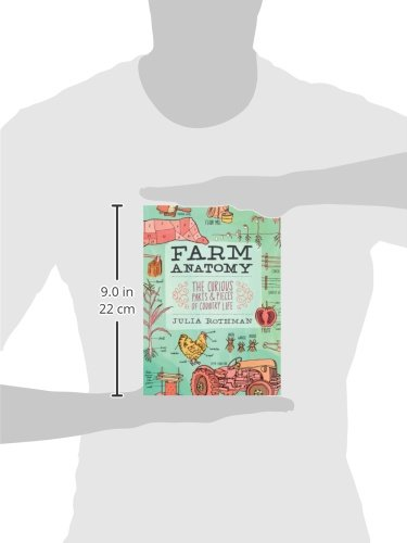 Farm Anatomy. Curious Parts And Pieces Of Country
