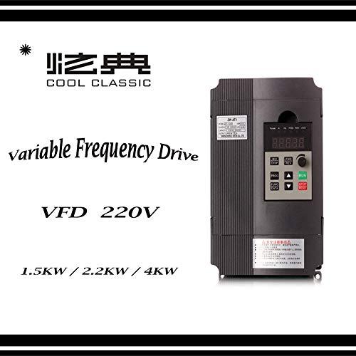 VFD Inverter Convertidor CoolClassic zw-at1 1,5 kW 3HP 220 V 8 A …