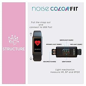 Noise ColorFit Fitness Band (Black)