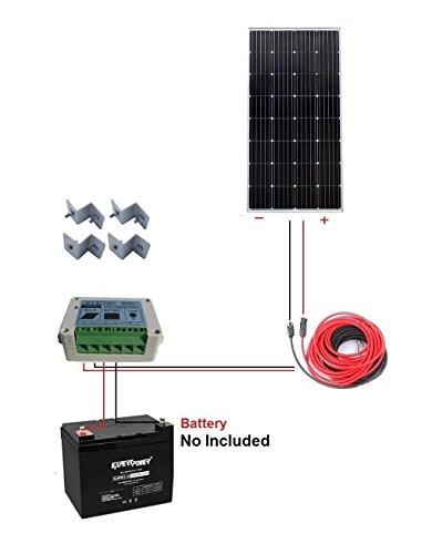 Especificaciones: 150W Photovoltaic PV Mono Solar Panel Módulo Modelo: panel solar mono de 150 W. Producto: Panel solar fotovoltaico. Tipo de celda solar: monocristalina. Cantidad de celdas solares: 32 unidades. Estructura del marco (material): alumi...