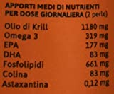 OMEGA 3 KRILL OIL Salugea - 100% naturale da puro olio di Krill Antartico con Colina e Astaxantina - EPA e DHA altamente assimilabili - 60 Perle - Flacone in vetro scuro farmaceutico