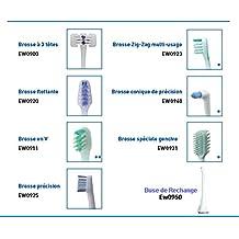 Panasonic EW0900 - Cabezal universal para cepillos de dientes eléctricos por ultrasonidos Panasonic (2 unidades)