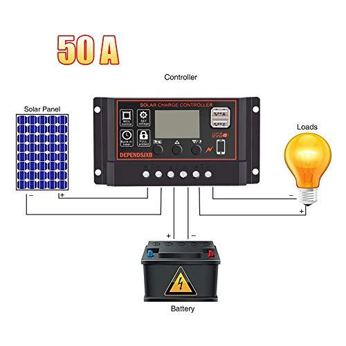 Seasaleshop 30A Solar Ladegerät LCD Solarregler Charge Controller Wasserdicht Solar Panel Batterie Intelligente Regler mit Dual USB Port Display 12V/24V by 30a Digital Charge Controller