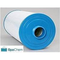 Hot Tub de Spa y Piscina filtro de cartuchos de filtrado ar32–Pleatco: pas35–2, Unicel: 7ch322, filbur: fc-0419, darlly: 70321