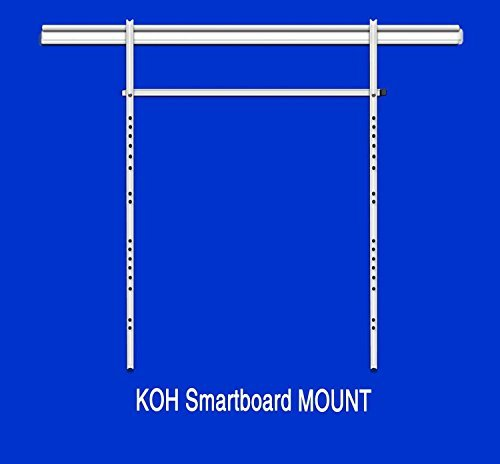 Smart Board Mount Kit