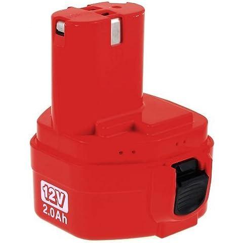 Batería para Makita Destornillador para montaje rápido 6835DWA 1900mAh Original
