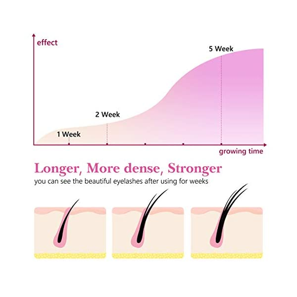 Serum pestañas konjac, Crece pestañas y cejas volumensa y elastica.Serum crecimiento pestañas, alargamiento y…