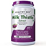 Thistle Review and Comparison