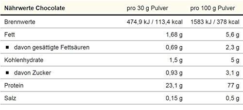 ESN-Designer-Whey-Protein-2-x-1000g-Beutel-Geschmack-Chocolate-Chocolate-2-Kg