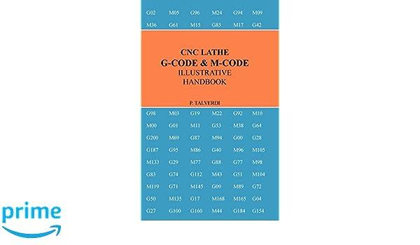Cnc g code m download tamil
