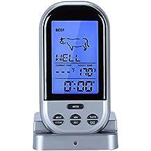 suchergebnis auf f r grill fleisch thermometer. Black Bedroom Furniture Sets. Home Design Ideas