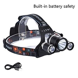 Lightess LED Stirnlampe USB Kopflampe Wiederaufladbar Wasserdicht für Angeln Laufen Joggen Jogging