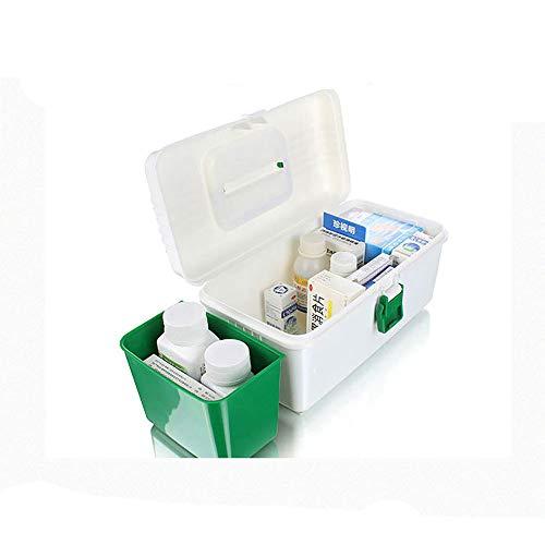 SXWYZ Medizin-Aufbewahrungsbehälter, Kit Portable Erste Hilfe, Medizin-Schrank, Kinder Medizin-Kasten für Auto, Haus, Reisen, Camping, Büro