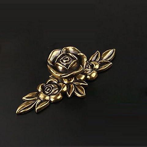 10pcs Europea Vintage Rose de armario armario tiradores Mango Muebles Puerta Cajón