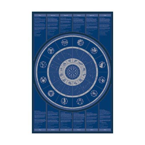 Poster rolled up Zeichen Design: Zodiac Chart -
