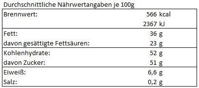 Heilemann Confiserie VW Käfer mini 50 g Edelvollmilch Schokolade - 2