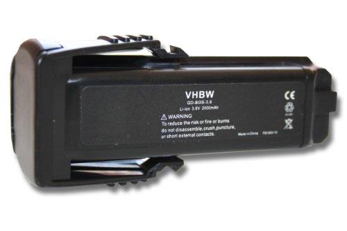 Bosch Entfernungsmesser Defekt : ▷ bosch gsr mx drive test vergleich may video