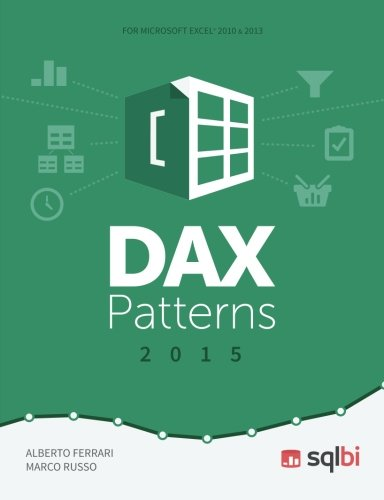 Zoom IMG-3 dax patterns 2015