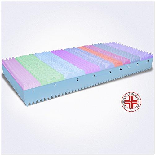 Materasso Memory 6 Cm.Materasso Memory Singolo 90x190 Alto 23 Cm Sfoderabile Ortopedico