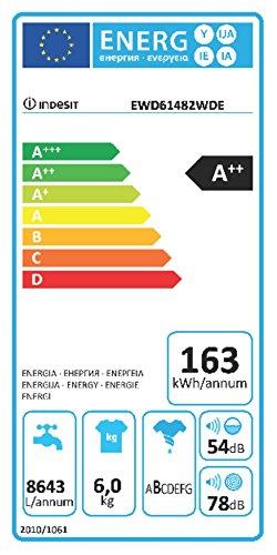 Indesit EWD 61482 W DE Waschmaschine FL / 163 kWh / 1400 UpM / 6 kg / 8643 Liter / MyTime, Schneller als 1 Stunde / Inverter-Motor / leise nur 54 db / Wasserstopp / weiß - 2
